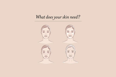 Take the online skincare consult