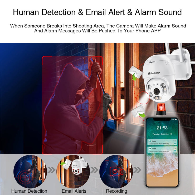 Techage 1080P 5MP Wifi IP Camera AI Human Detection Wireless Dome PTZ Camera Two-way Audio Security Camera TF Card Dual Antenna