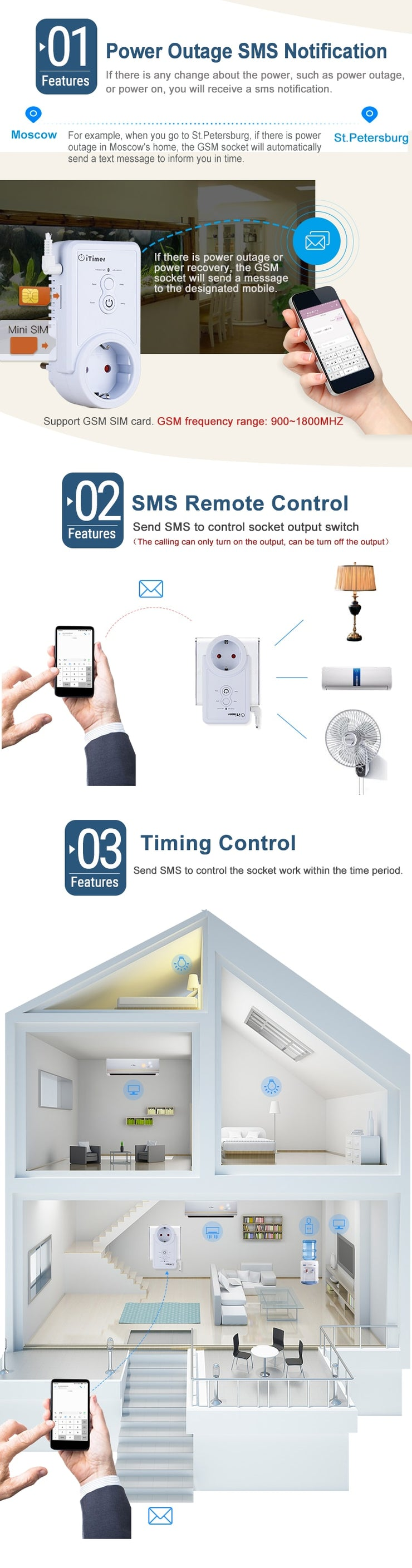 GSM Socket Smart SMS Control Power Plug GSM Outlet Socket Wall Switch with Temperature Sensor Intelligent Temperature Control