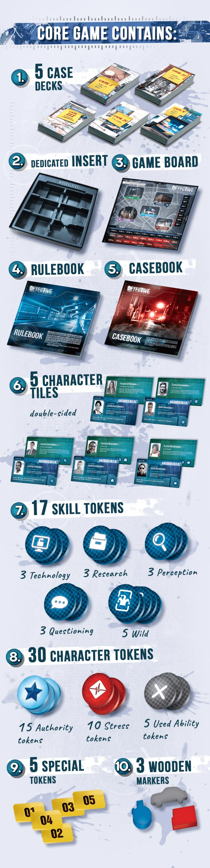 Detective A Modern Crime Game contents