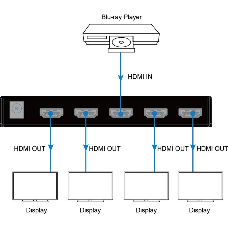 4K HDMI 1-4 Splitter with HDR