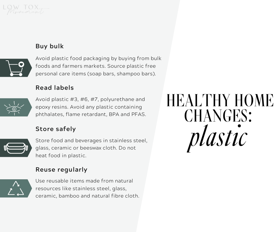 low tox life clean living eco-friendly organic nature BPA green ocean eco-friendly sustainable ethically made natural why is plastic bad for our health toxin free non-toxic BPA phthalates sulphates plastic micro plastic zero waste CDC