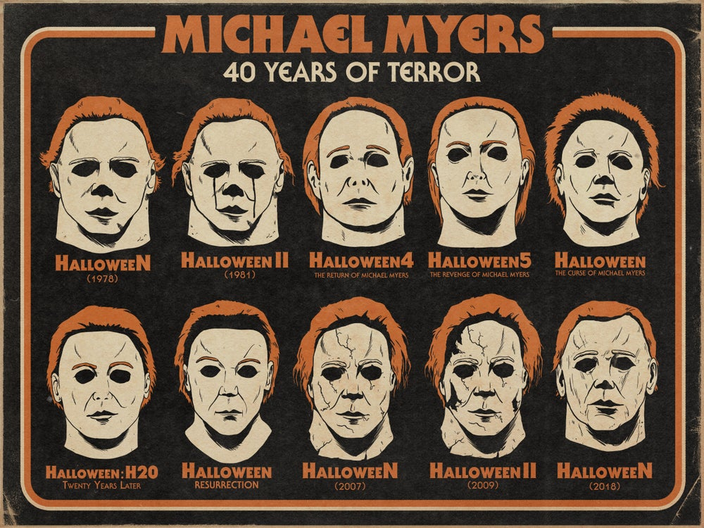 Michael Myers 40 Years Of Terror