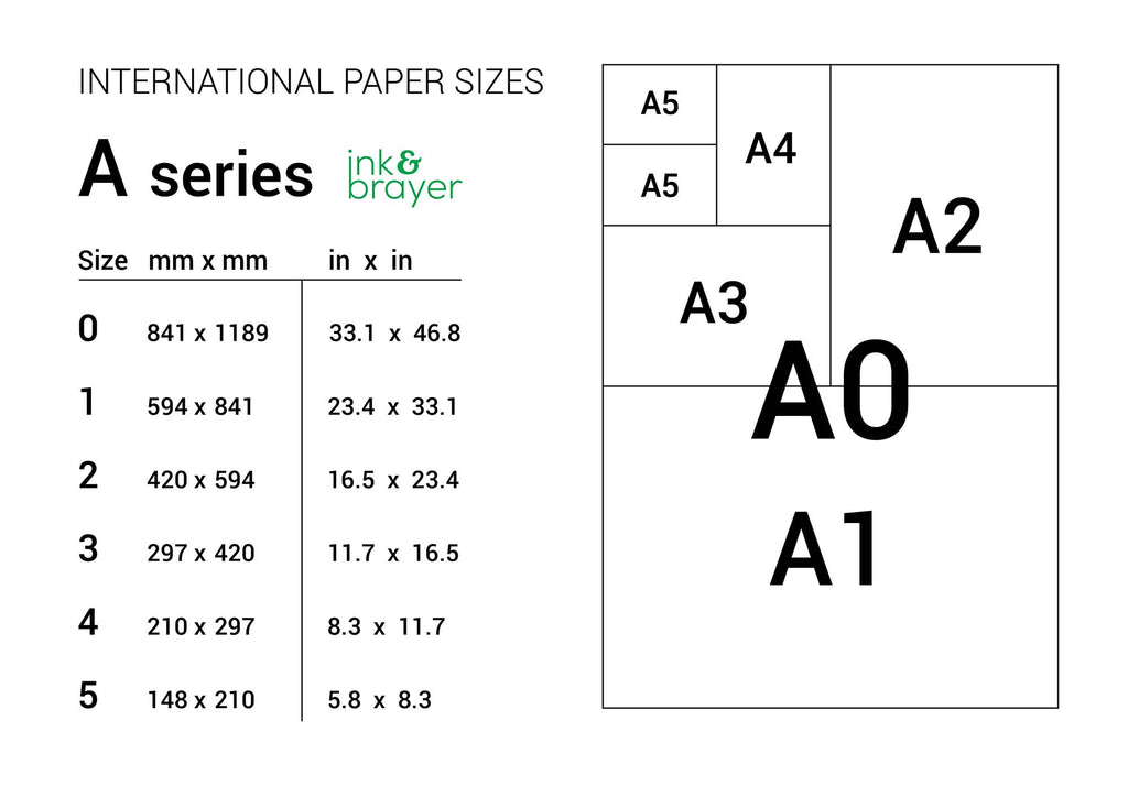 International paper size conversion chart - Ink and Brayer Art & Design Store