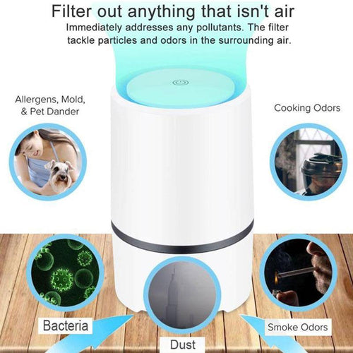 Air Purifier - Gifts and Gadgets