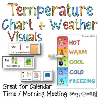 Weather Visuals / Temperature Chart and Cards for Special Education