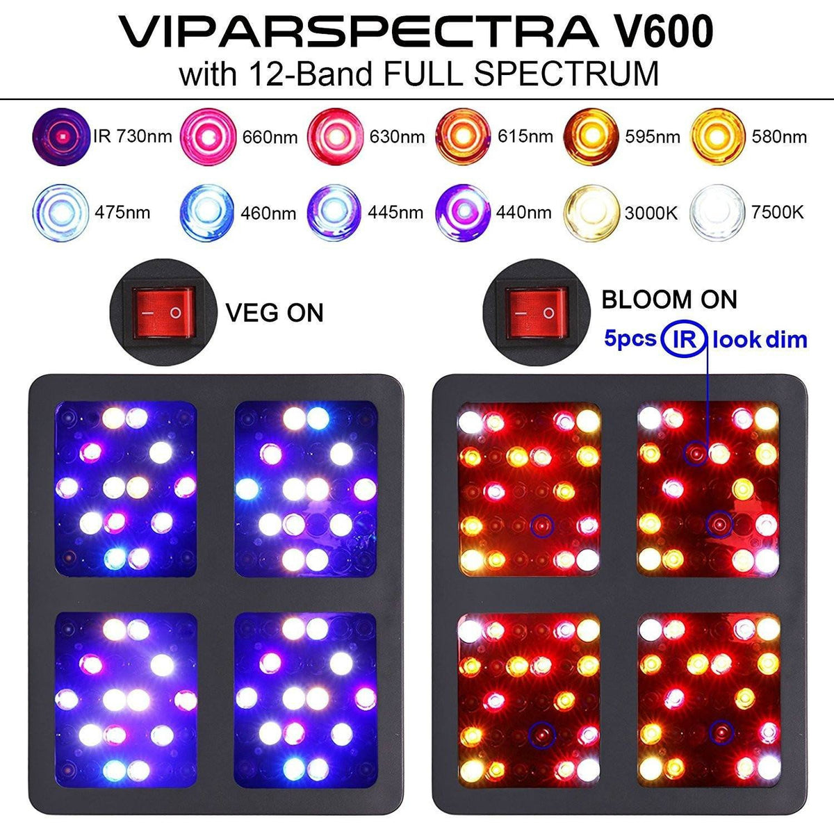 Viparspectra Reflector Series 600W