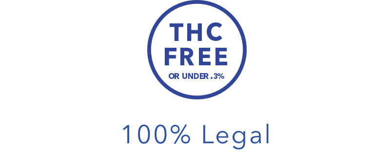 THC Free or under 0.3% 100% Legal