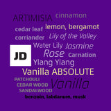JD DUALITY Perfume Ingredients