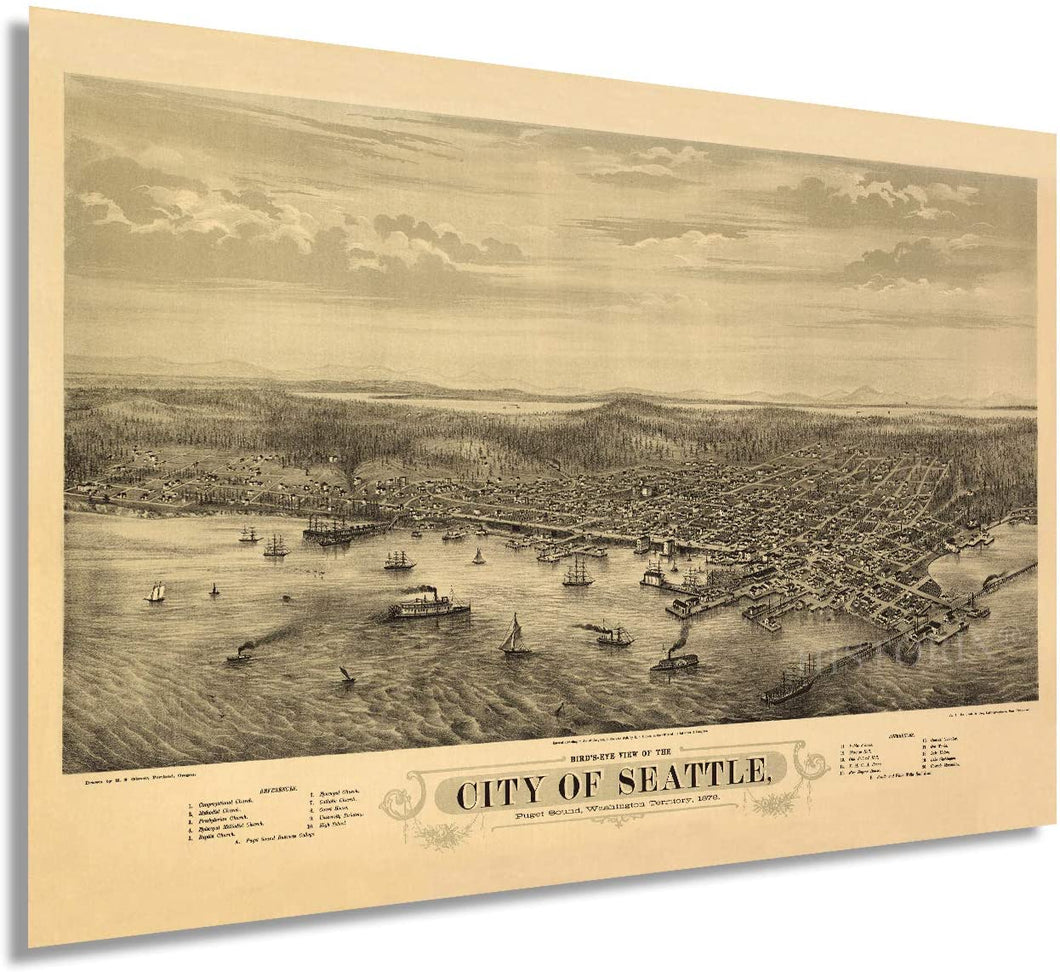 1878 Birds Eye View of the City of Seattle