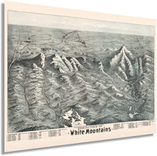 Load image into Gallery viewer, 1890 Birds eye view of the White Mountains