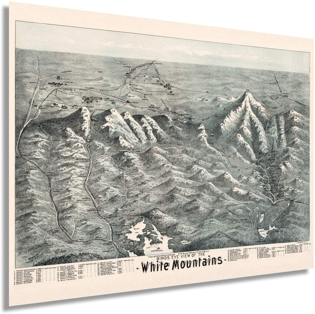1890 Birds eye view of the White Mountains