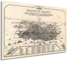 Load image into Gallery viewer, 1875 Graphic chart of San Francisco