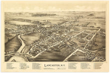 Load image into Gallery viewer, HISTORIX 1892 Lancaster New York