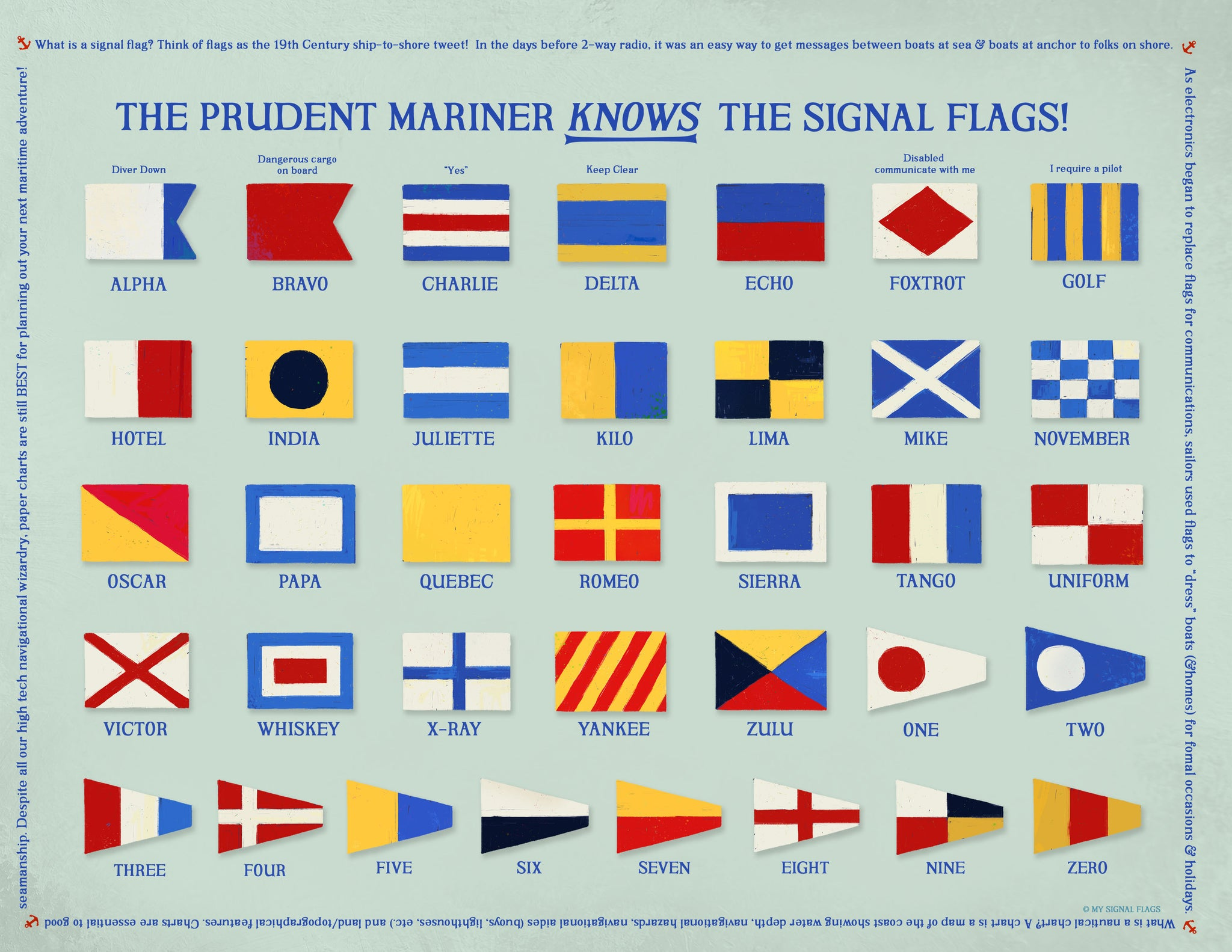 Nautical Signal Flags and their meanings free print out