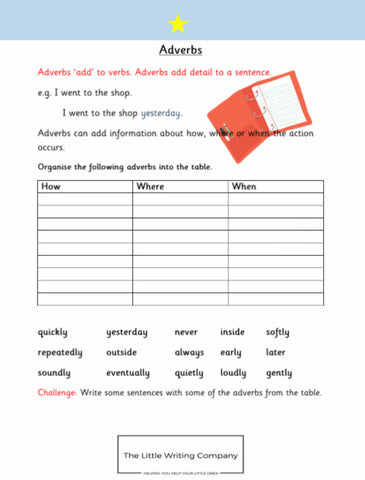 Adverbs worksheet by LWC at Percy Langley