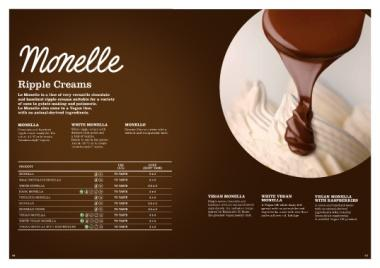 Vegan Monella: Chocolate and hazelnut ripple cream by Comprital- PC696 - 2 x 3KG Tub