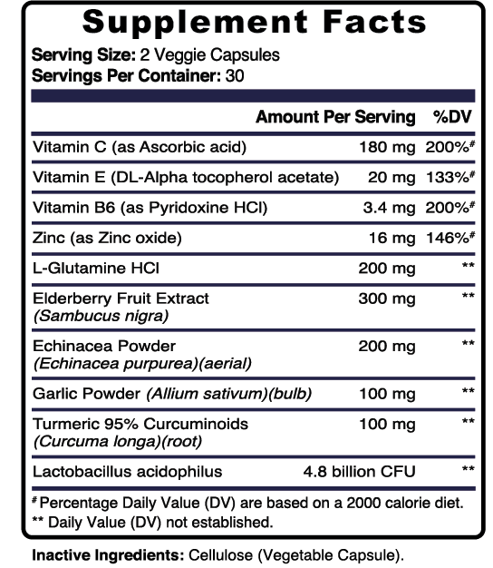 Aclivia Immune Support Supplement Facts