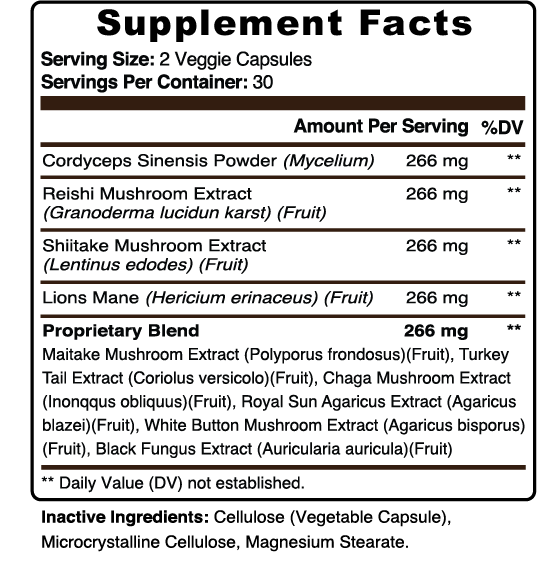 Aclivia Mushroom Complex Supplement Facts