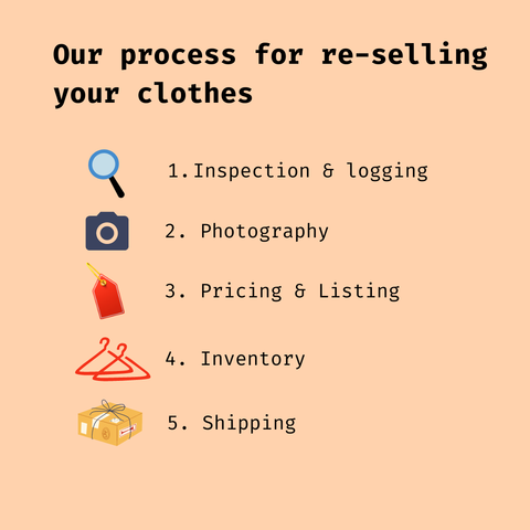 The best way to sell clothes online