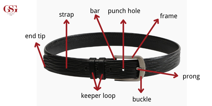 Composition Of The Belt