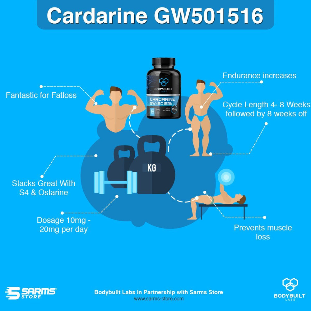 cardarine review bodybuilt labs