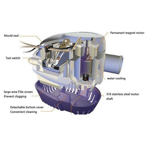 Automatic Submersible Boat Bilge Water Pump