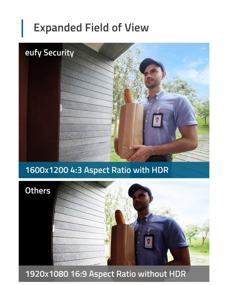 Video Doorbell 1080p (Wired)