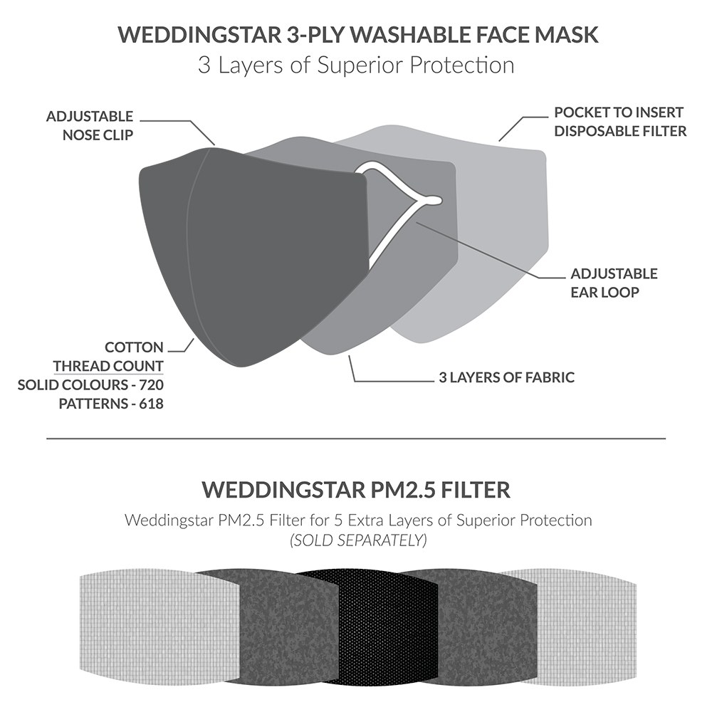 Weddingstar 3-Ply Cloth Face Masks With Filter Pocket | Adult | Holiday Knit 3-Pack
