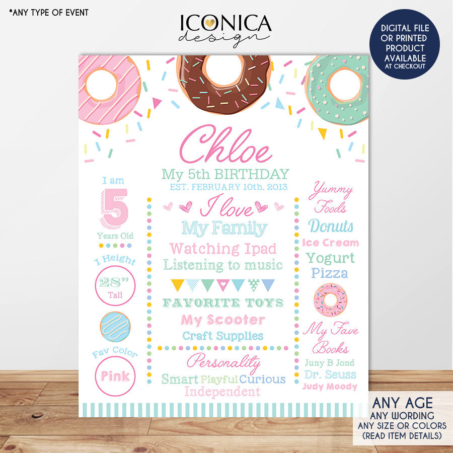 Donut Party Sign, Sprinkles Party Milestone Poster, Donut Grow up, Ice cream Party, Girls Milestones Poster