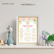 Load image into Gallery viewer, Carousel Nursery Decor,Christmas Gift for Baby Girls,Carousel First Birthday Milestone Poster,Floral Birthday Sign,Milestone Poster CBD0047