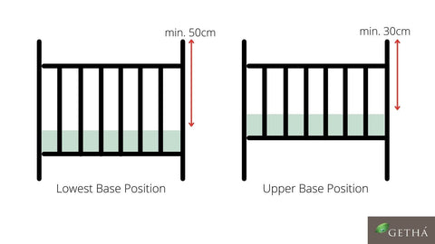 baby cot safety base position