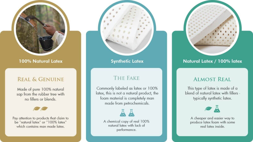 types of latex in mattress