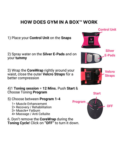 How to use GYM IN A BOX CoreWrap