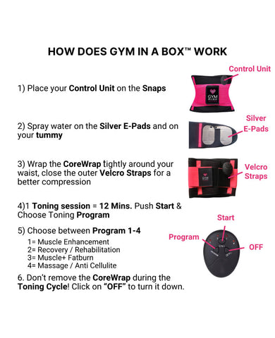 GYM IN A BOX HOW DOES IT WORK