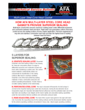 AFA Multi-Layer Steel Core Head Gaskets for Superior Sealing