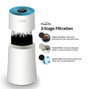 PURITIX HAP450 Air Purifier