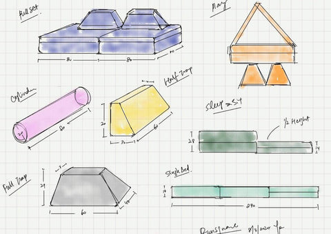 Funsquare Play Sofa concept drawings. How it all started for the development of the ultimate kids furniture!