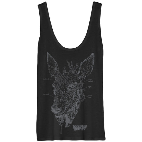 Manifest Destiny Anatomy Tank Top