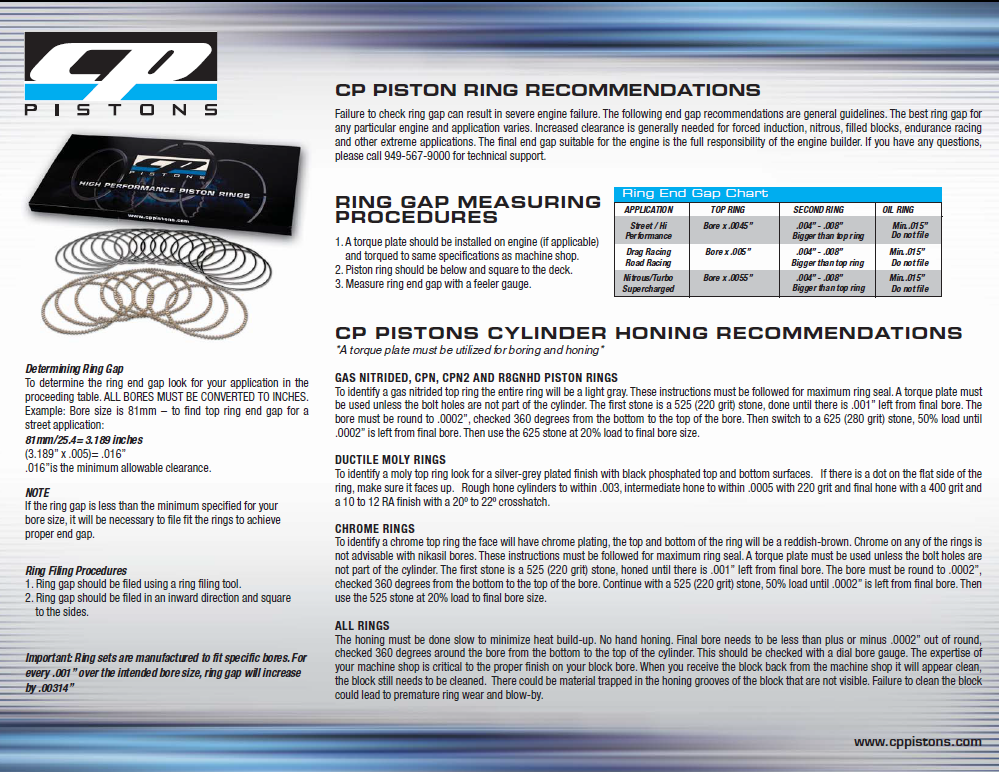 CP Pistons Ring Spec Sheet