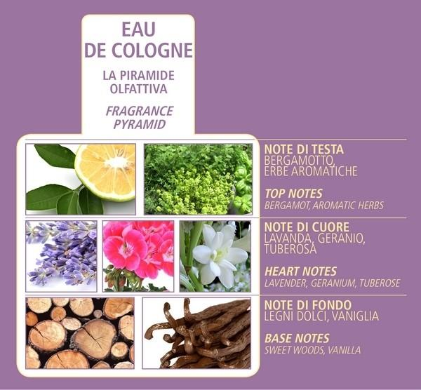 Lavendel Acqua di Colonia 80ml