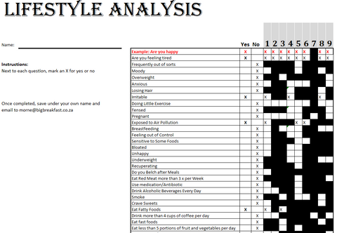 Lifestyle Analysis