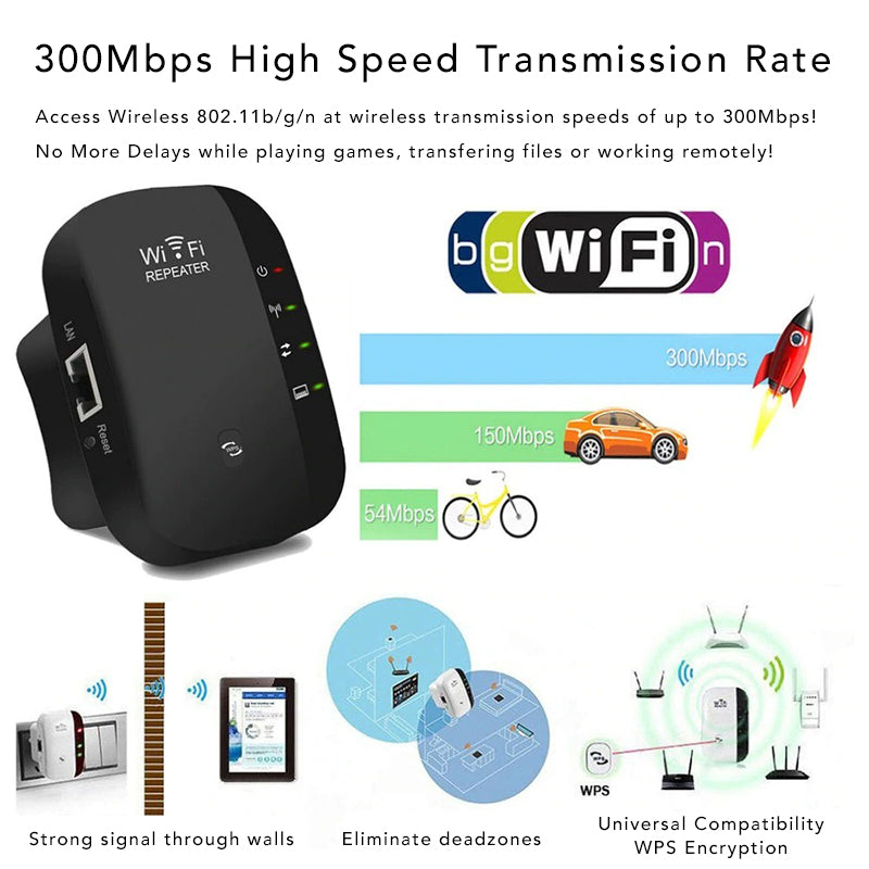 Mini Wireless WiFi Signal Booster 300mpbs high speed transmission rate