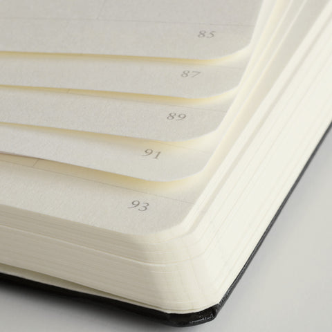 Numbered Pages In Leuchtturm1917 Notebooks | Penny Black