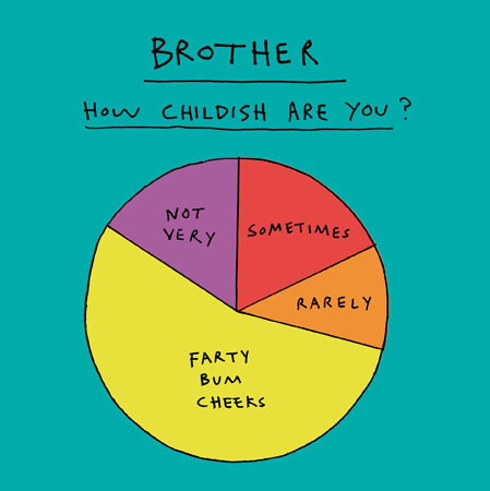 Brother How Childish Greeting Card