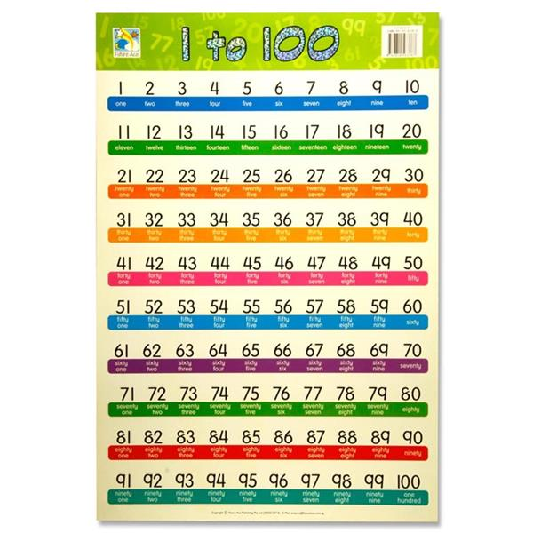 Numbers 1 To 100 Wall Chart
