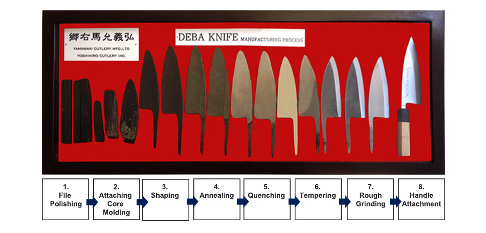 The Knife Making Process