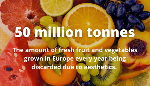 50 million tonnes of fresh fruit and vegetables grown in Europe every year are discarded based on aesthetics