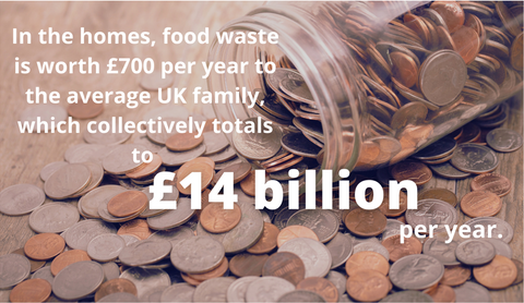In the UK households, food waste is worth £700 to the average UK family, which collectively totals to £14 billion per year