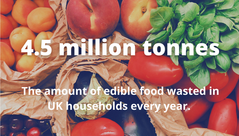 4.5 million tonnes of edible food is wasted in UK households each year